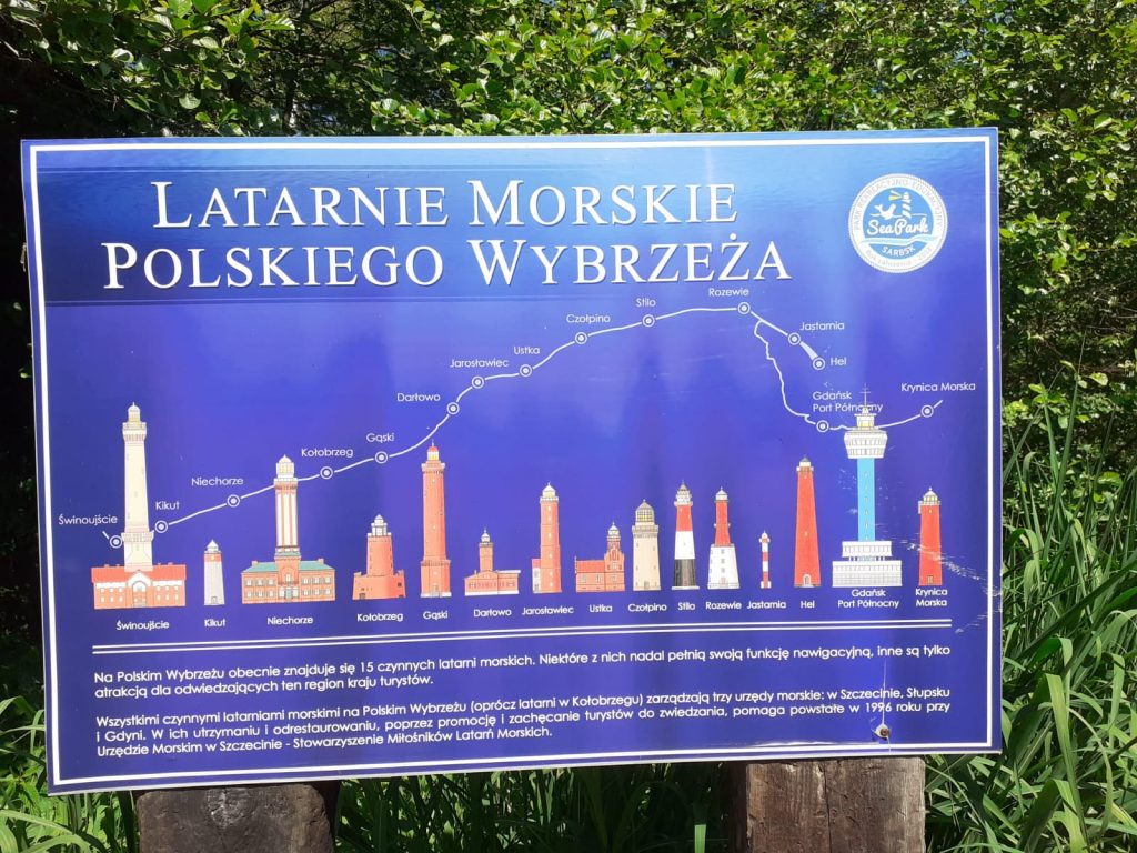 """Tablica informacyjna """"Latanie Morskie Polskiego Wybrzeża"""""""